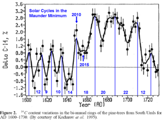 solar-cycles-maunder.png